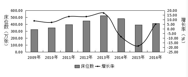 2018年5月浙江事业单位联考《职业能力倾向测验》真题(图12)