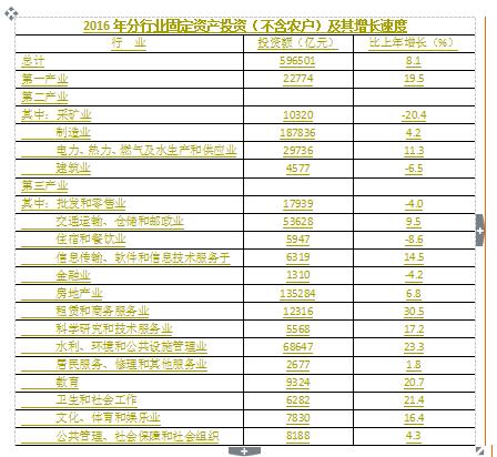 2018年1月河南省许昌禹州市部分市直事业单位招聘《职业能力测验》真题(图6)