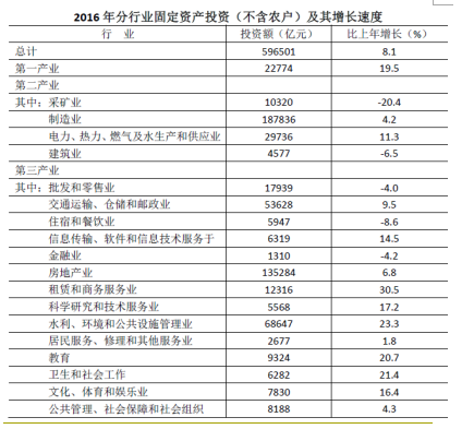 2018年1月河南省许昌禹州市部分市直事业单位招聘《职业能力测验》真题(图7)