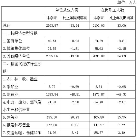 2018年下半年贵州省贵阳市公安局招录人民警察《行测》真题(图8)
