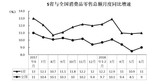 2018年下半年贵州省贵阳市公安局招录人民警察《行测》真题(图10)