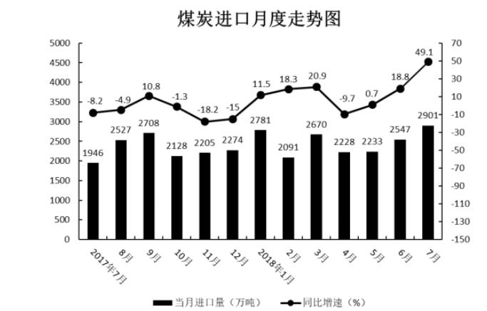 2018年下半年贵州省贵阳市公安局招录人民警察《行测》真题(图11)