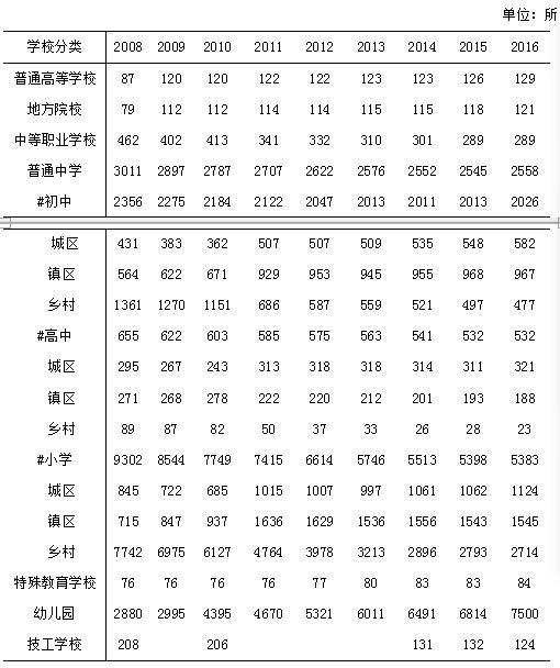 2018年5月福建宁德事业单位考试《综合基础知识》真题(图10)