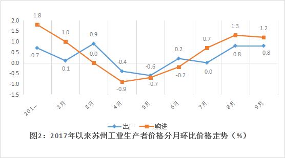 2018年5月福建宁德事业单位考试《综合基础知识》真题(图7)