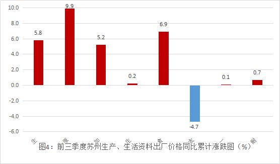 2018年5月福建宁德事业单位考试《综合基础知识》真题(图9)