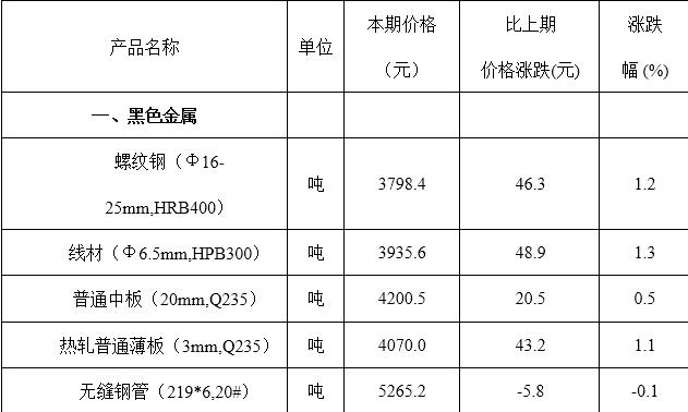 2018年8月河南省开封市直机关事业单位考试《职业能力测试》真题(图17)