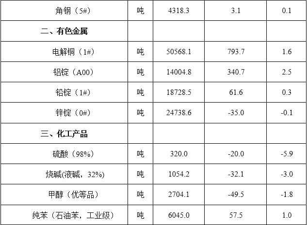 2018年8月河南省开封市直机关事业单位考试《职业能力测试》真题(图18)