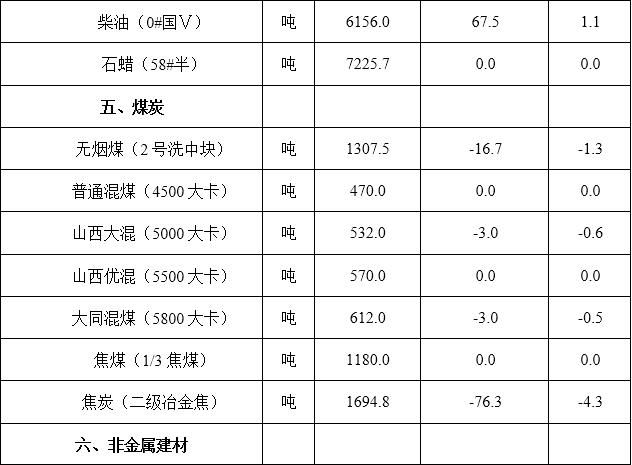 2018年8月河南省开封市直机关事业单位考试《职业能力测试》真题(图20)