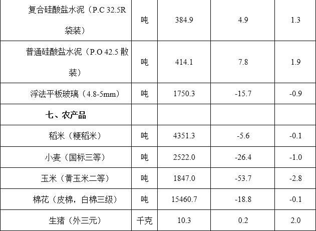2018年8月河南省开封市直机关事业单位考试《职业能力测试》真题(图21)