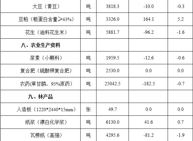 2018年8月河南省开封市直机关事业单位考试《职业能力测试》真题(图22)
