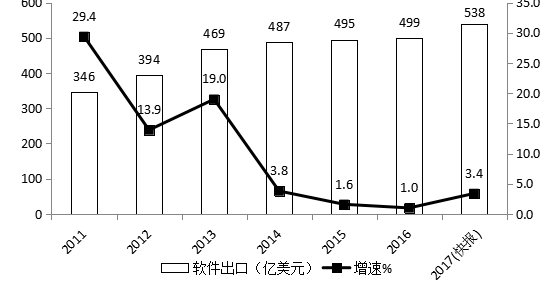 2018年贵州事业单位考试真题(客观题部分)(图10)