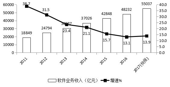 2018年贵州事业单位考试真题(客观题部分)(图9)