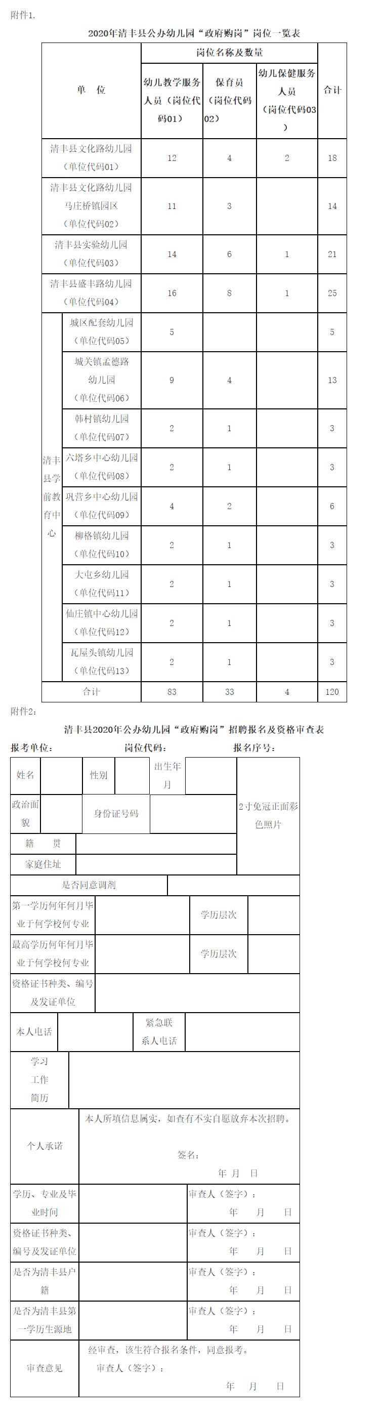 """2020年河南濮阳清丰县公办幼儿园""""政府购岗""""招聘120人公告(图1)"""