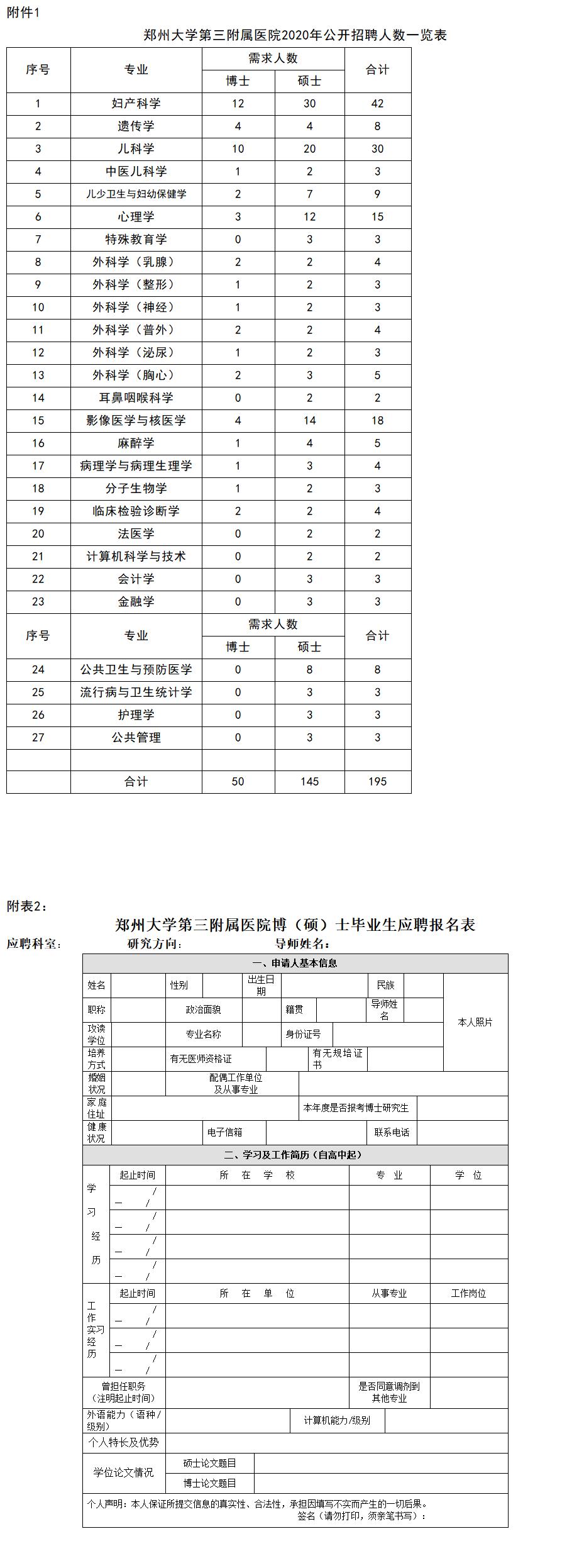2020年河南郑州大学第三附属医院河南省妇幼保健院招聘195人方案(图1)