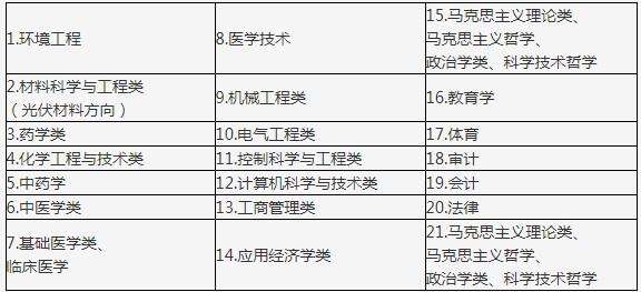 """2020年河北化工医药职业技术学院""""名校英才""""招聘计划(图1)"""