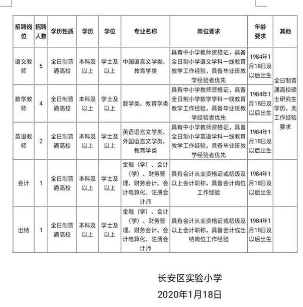 陕西西安市长安区实验小学招聘合同制教师14人公告(图1)