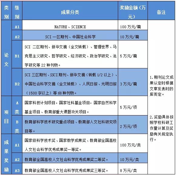 2020年甘肃天水师范学院人才引进公告(图2)