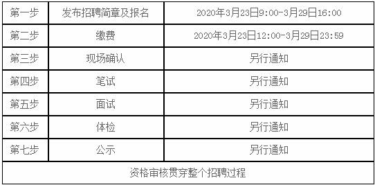河北承德双桥区财政局招聘派遣制工作人员8人公告(图2)