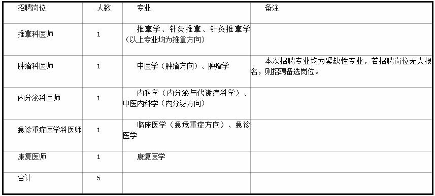 2020年云南玉溪市中医医院提前招聘编制内工作人员7人公告(图2)