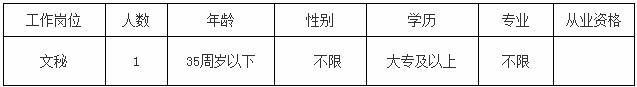 福建福州市仓山区农业农村局编外人员招聘简章(图1)