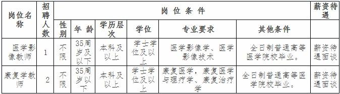 2020年福建省福清卫生学校招聘非在编工作人员3人公告(二)(图1)