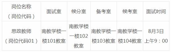 2020年云南红河卫生职业学院事业单位招聘党务思政工作人员公告(图1)