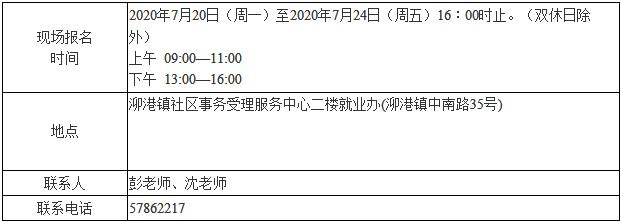 2020年上海松江区泖港镇下属单位招聘公共服务人员27人公告(图1)