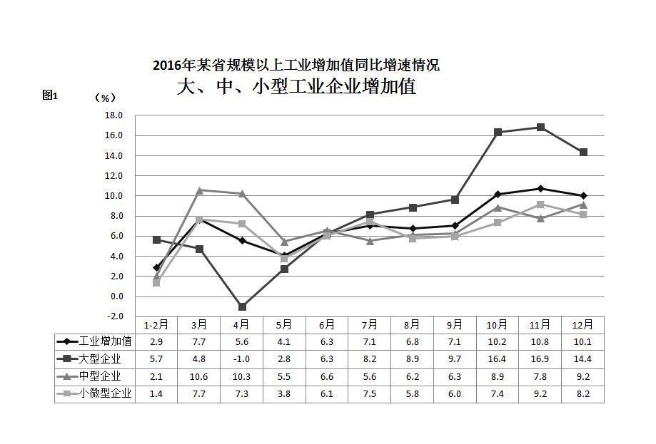 2018年内蒙古公安机关留置看护监管机构考试《行测》真题(图11)
